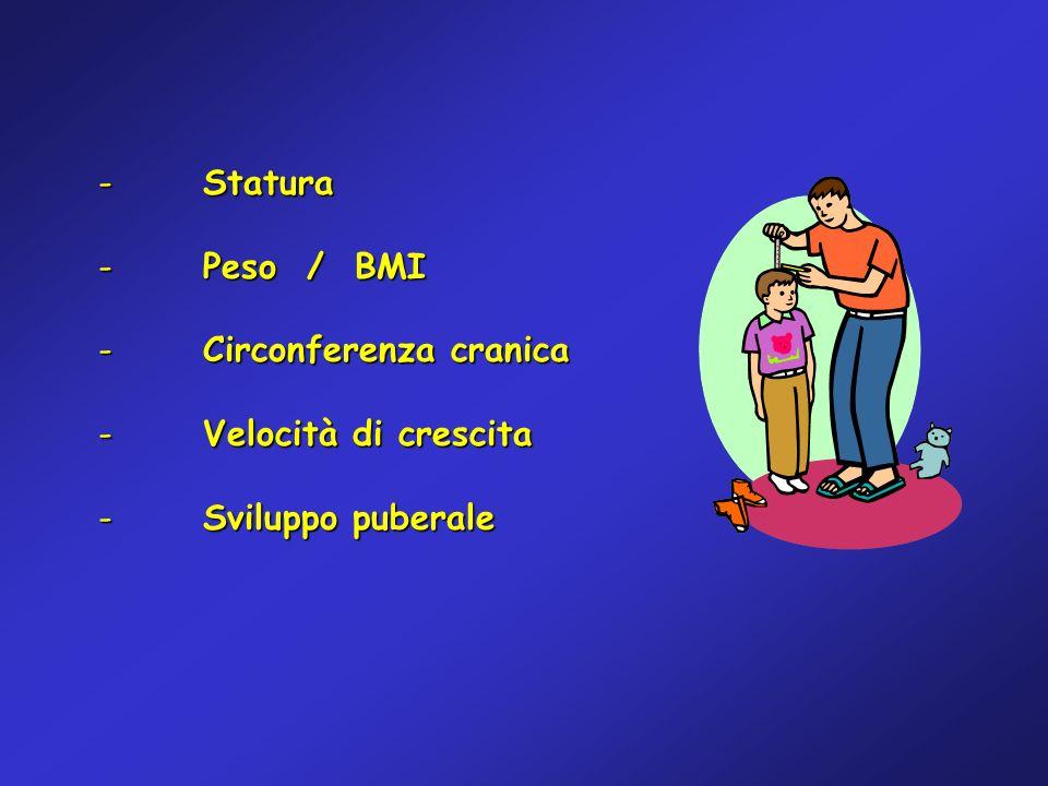 Statura Peso / BMI Circonferenza cranica Velocità di crescita Sviluppo puberale