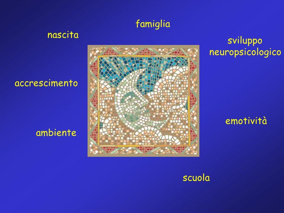 famiglia nascita sviluppo neuropsicologico accrescimento emotività ambiente scuola
