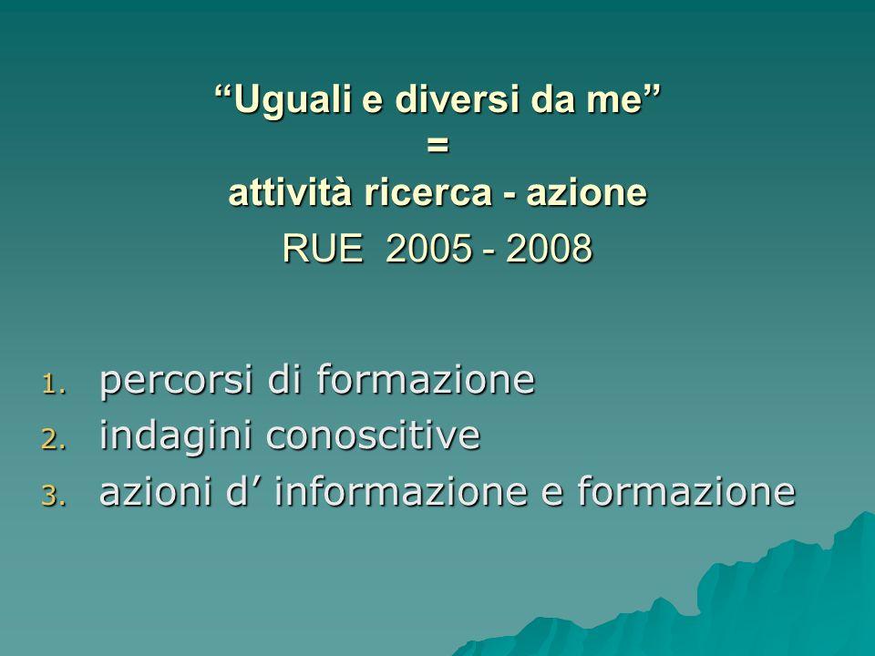 Uguali e diversi da me = attività ricerca - azione RUE 2005 - 2008