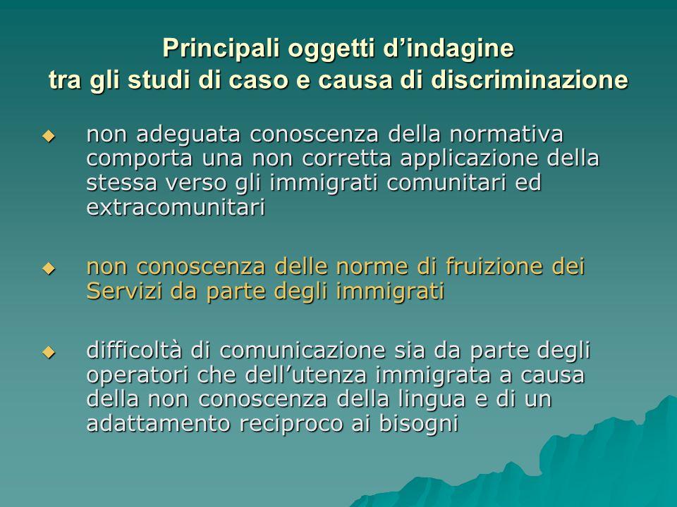 Principali oggetti d'indagine tra gli studi di caso e causa di discriminazione