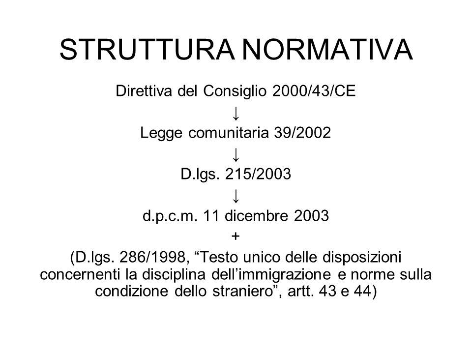 Direttiva del Consiglio 2000/43/CE