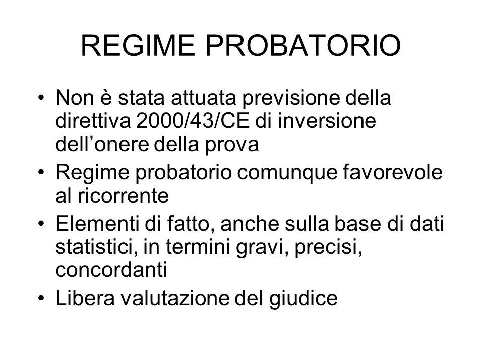 REGIME PROBATORIO Non è stata attuata previsione della direttiva 2000/43/CE di inversione dell'onere della prova.
