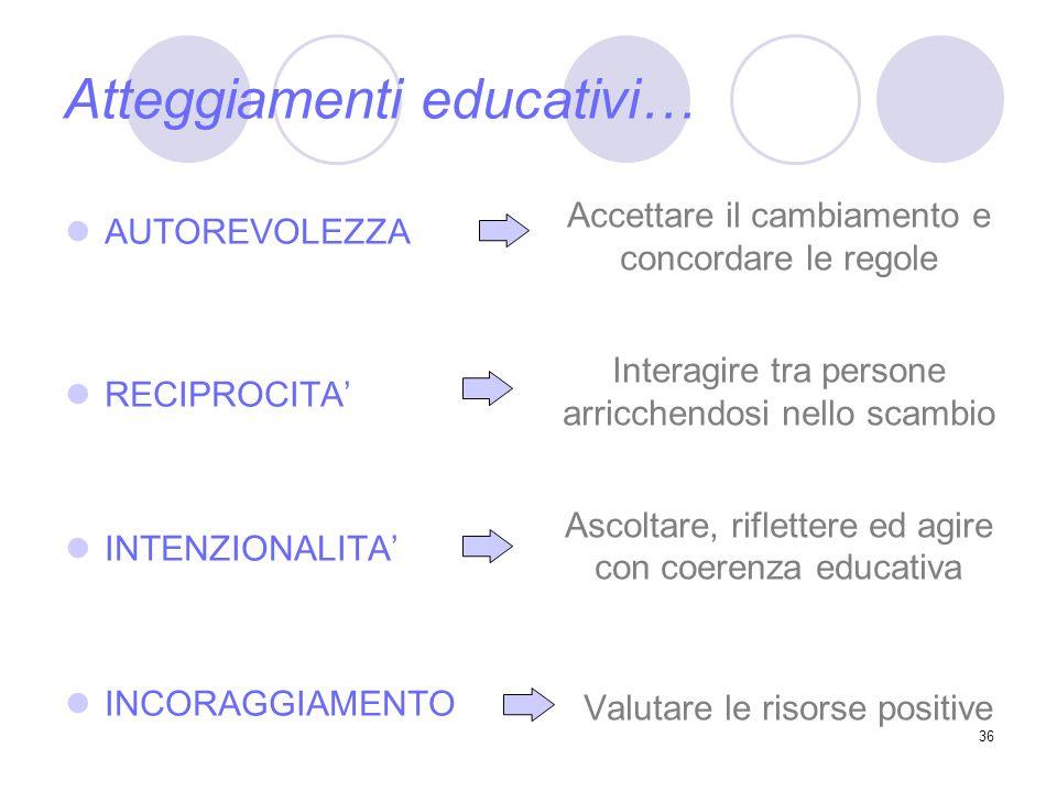 Atteggiamenti educativi…