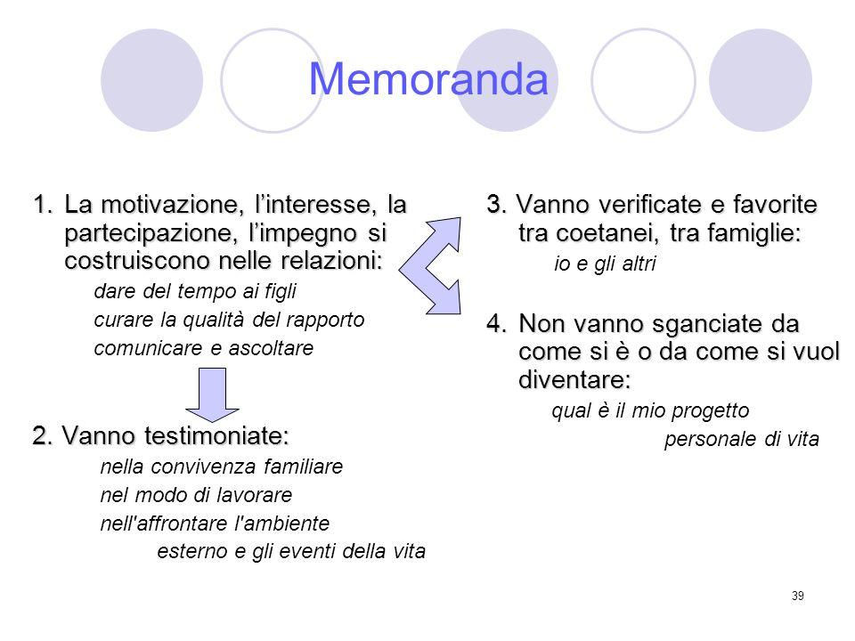 Memoranda 1. La motivazione, l'interesse, la partecipazione, l'impegno si costruiscono nelle relazioni: