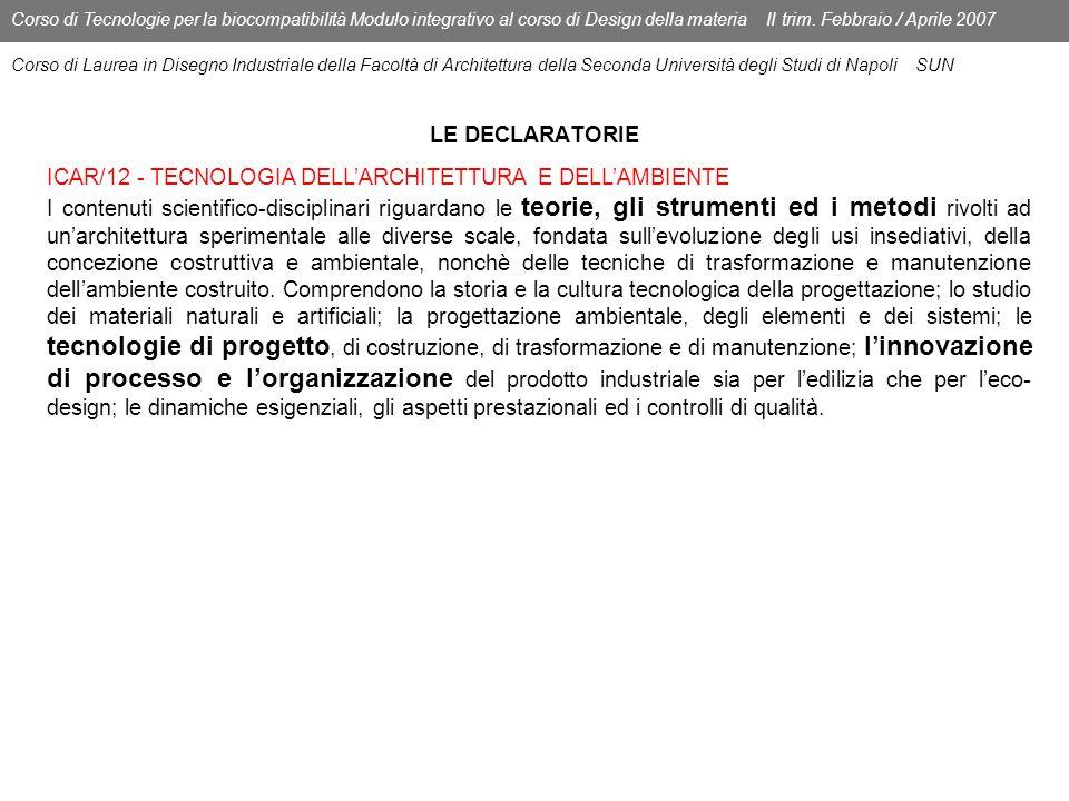 ICAR/12 - TECNOLOGIA DELL'ARCHITETTURA E DELL'AMBIENTE