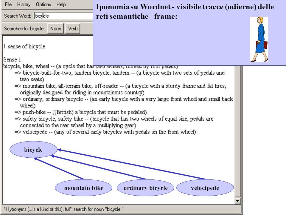 Iponomia su Wordnet - visibile tracce (odierne) delle reti semantiche - frame: