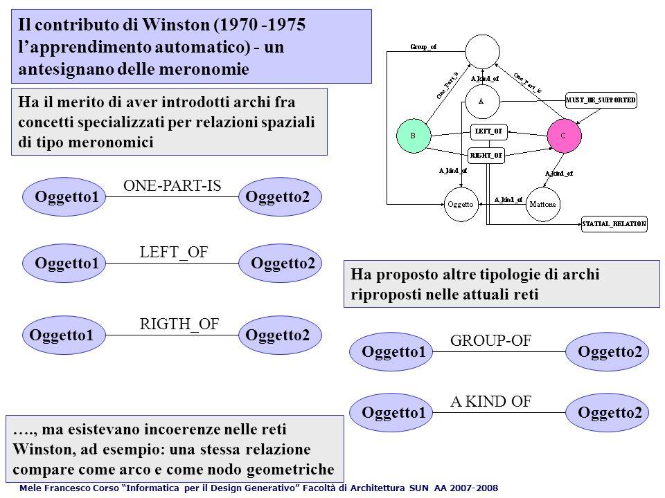 Il contributo di Winston (1970 -1975 l'apprendimento automatico) - un antesignano delle meronomie