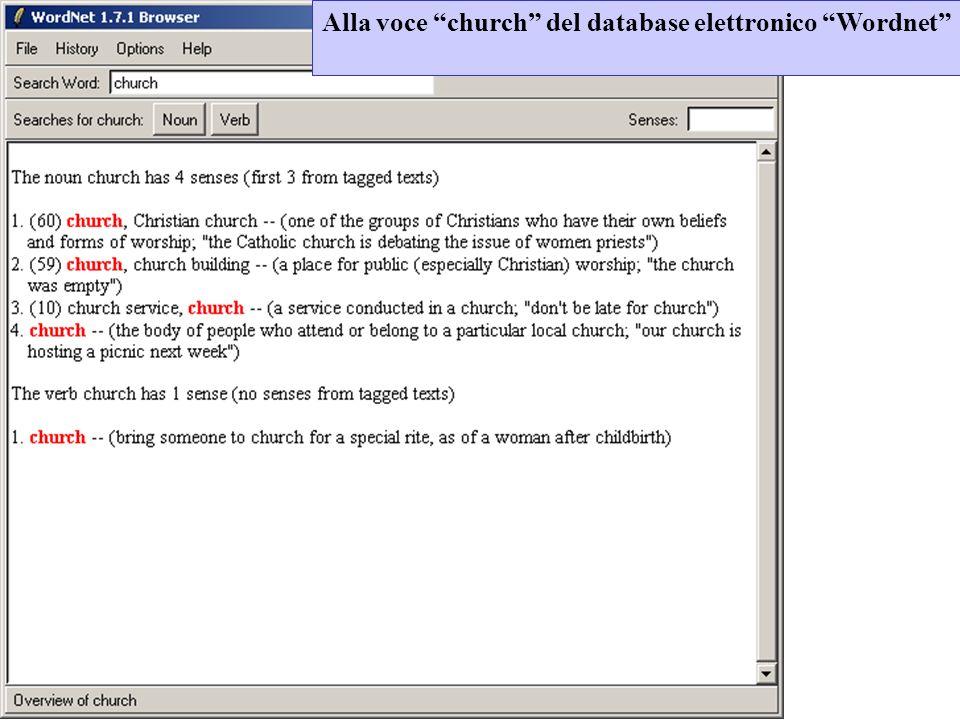 Alla voce church del database elettronico Wordnet
