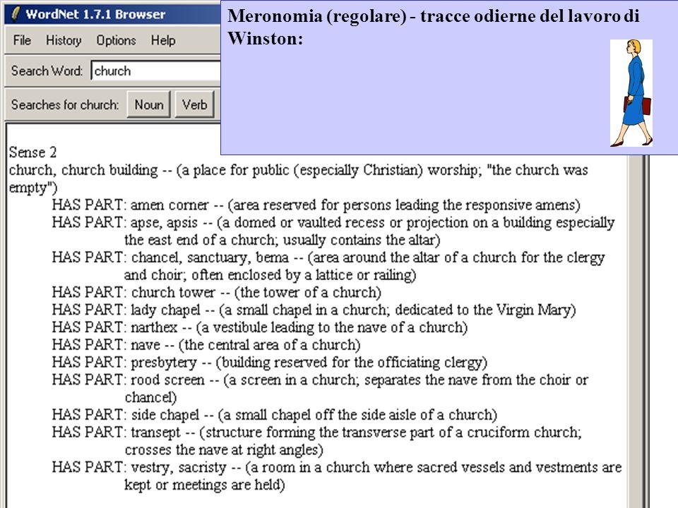 Meronomia (regolare) - tracce odierne del lavoro di Winston: