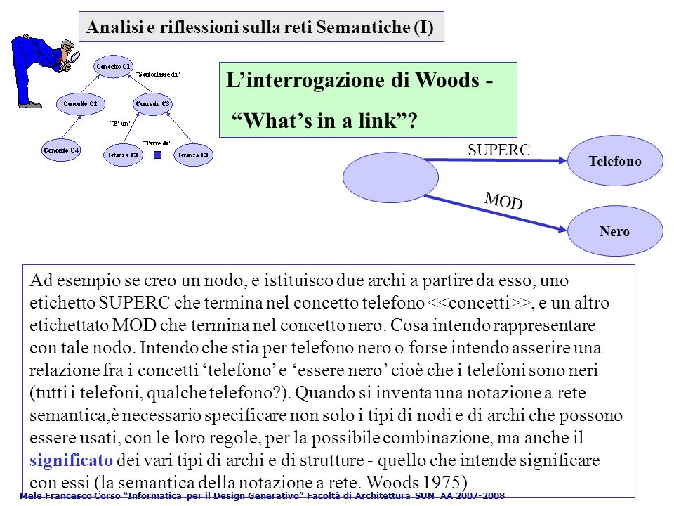 L'interrogazione di Woods - What's in a link