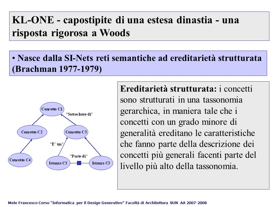 KL-ONE - capostipite di una estesa dinastia - una risposta rigorosa a Woods