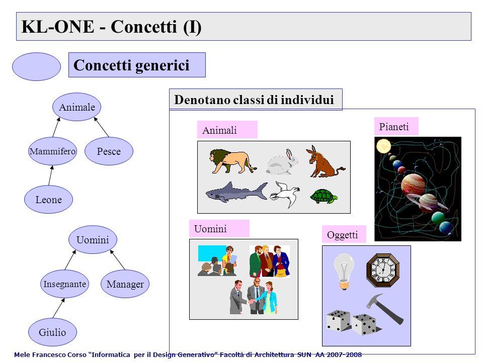 KL-ONE - Concetti (I) Concetti generici Denotano classi di individui