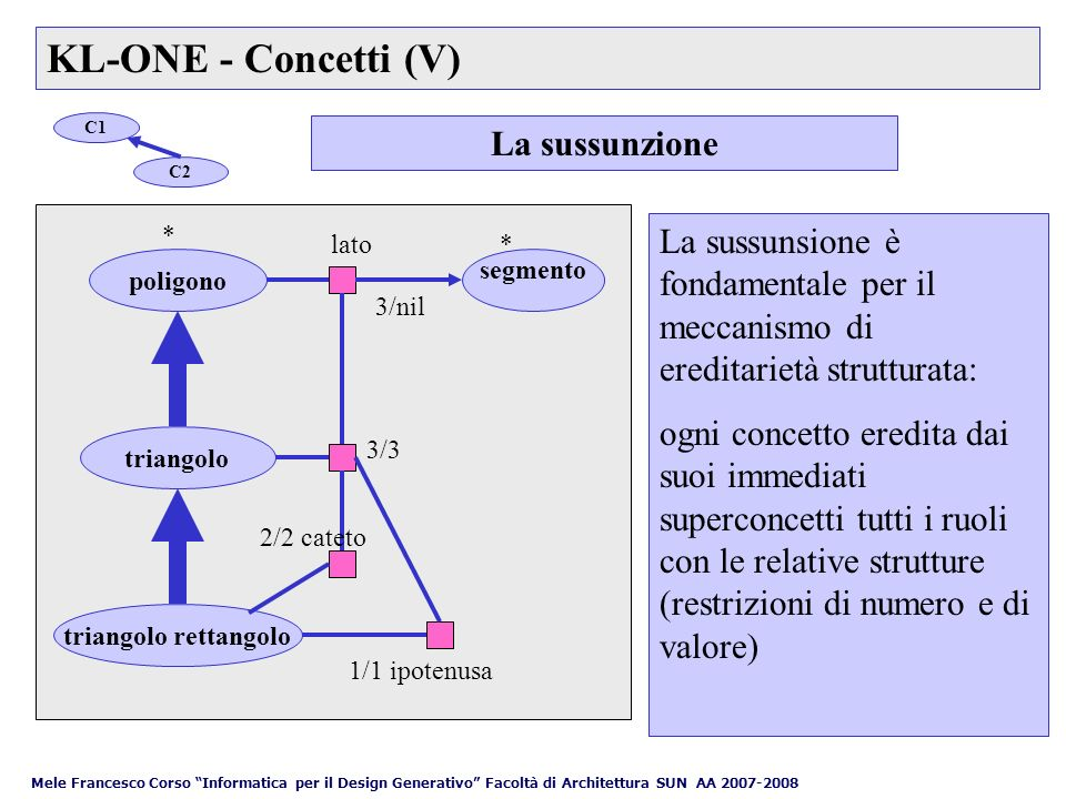 KL-ONE - Concetti (V) La sussunzione