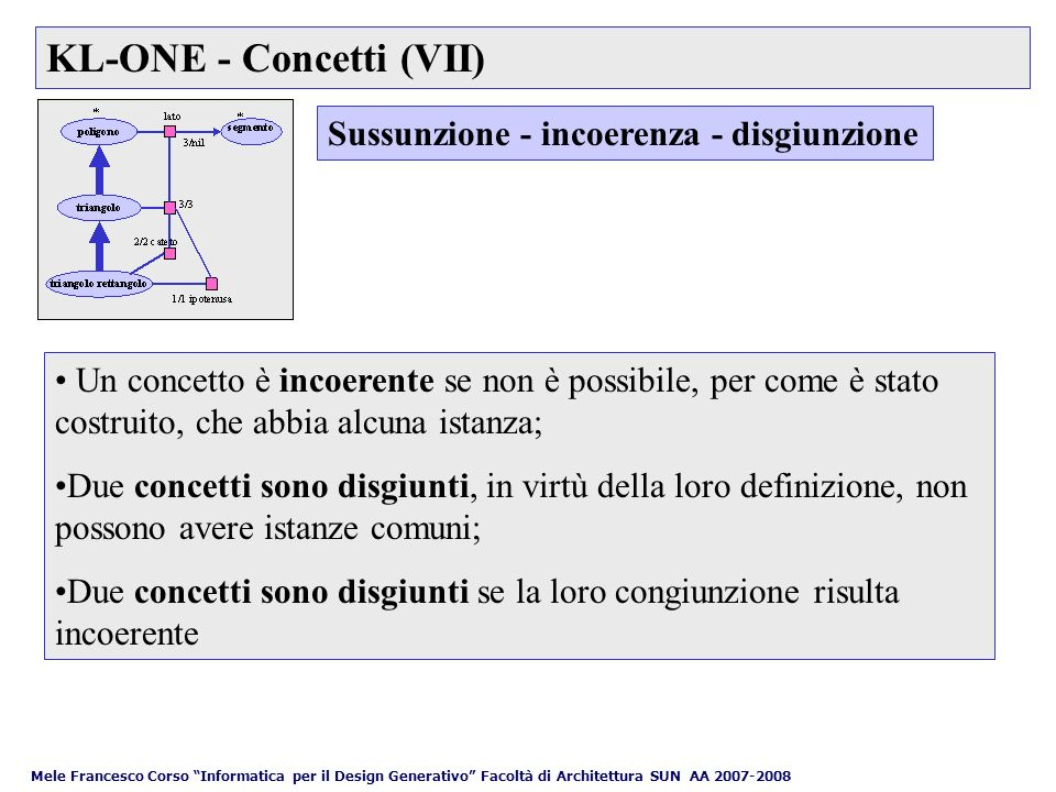 KL-ONE - Concetti (VII)
