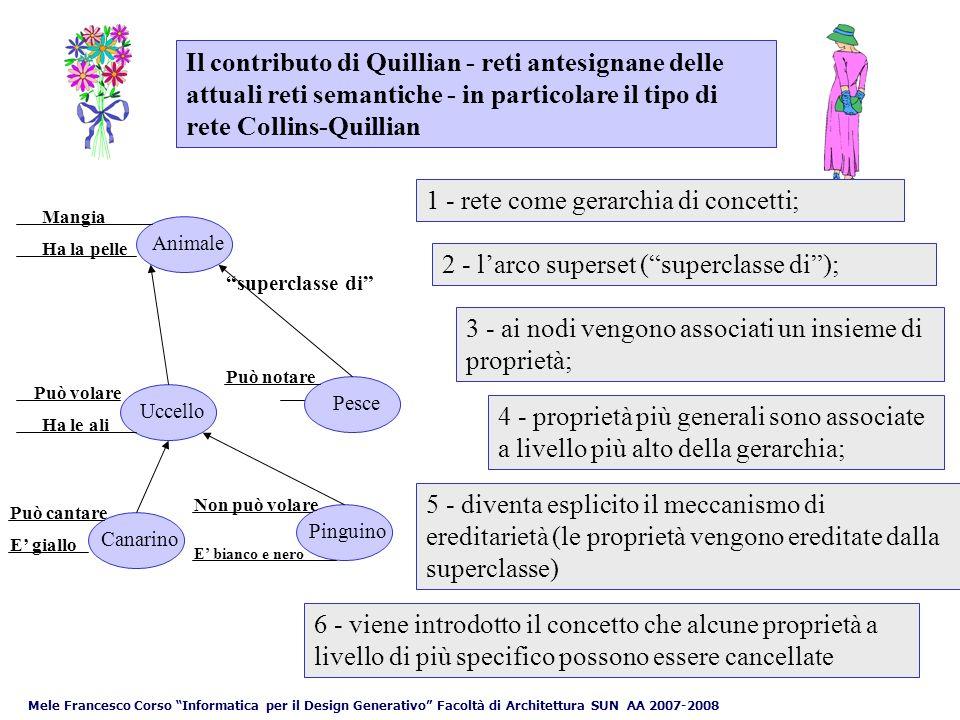 1 - rete come gerarchia di concetti;