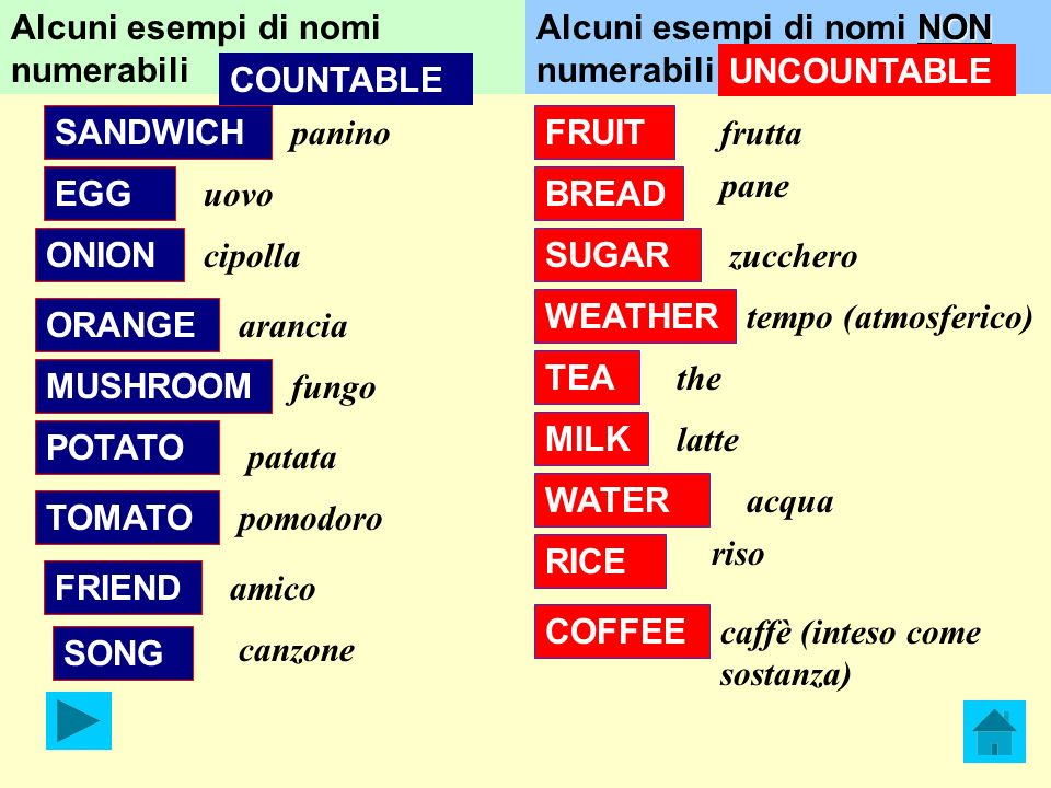 Countable and uncountable nouns ppt video online scaricare - Nomi mobili esempi ...