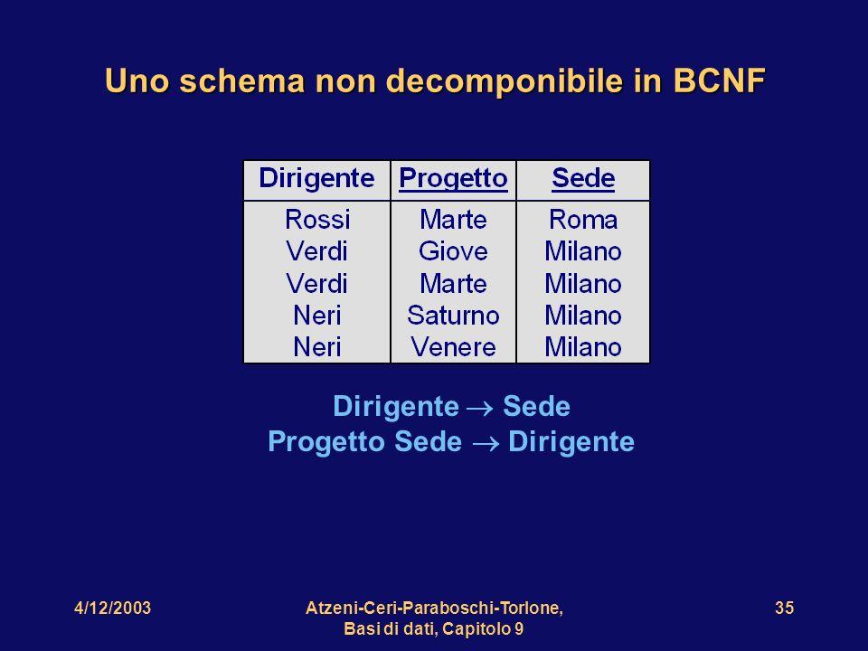 Uno schema non decomponibile in BCNF