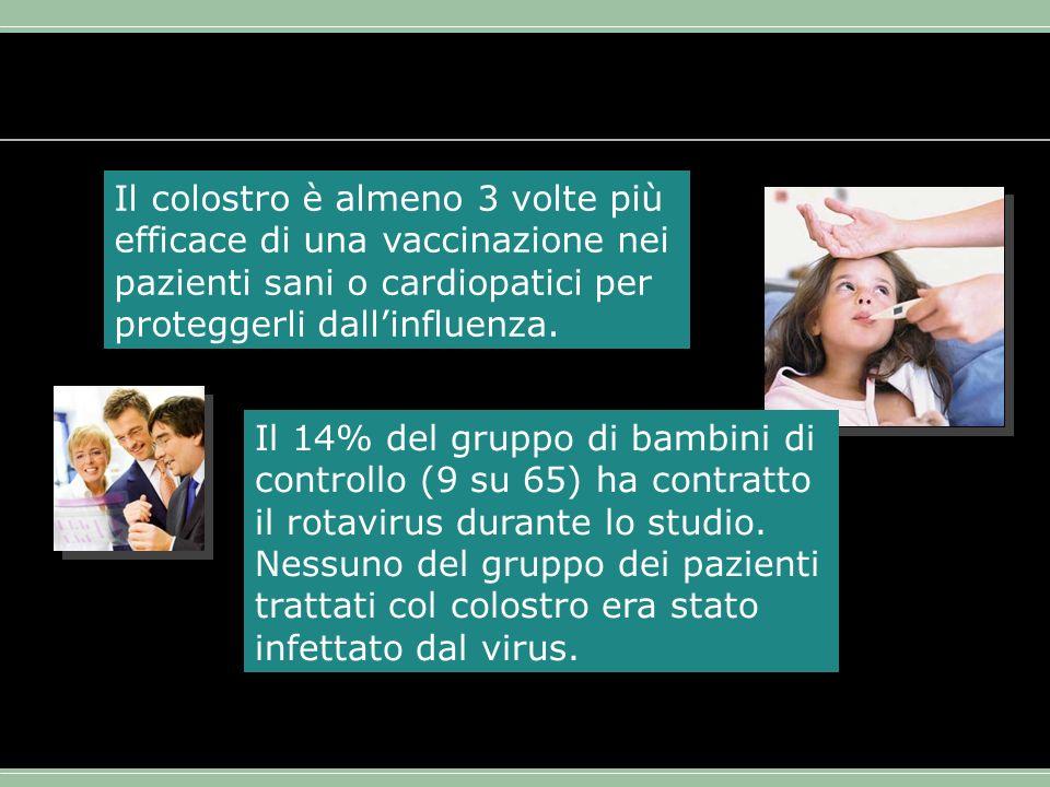 Il colostro è almeno 3 volte più efficace di una vaccinazione nei pazienti sani o cardiopatici per proteggerli dall'influenza.