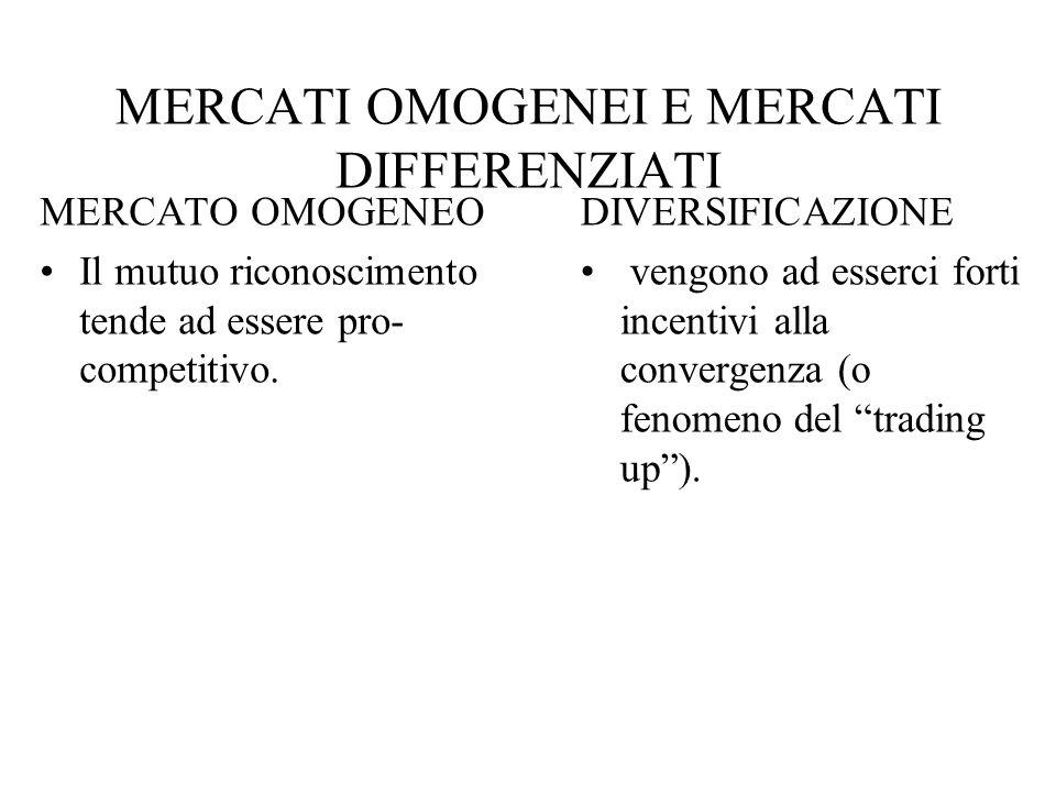 MERCATI OMOGENEI E MERCATI DIFFERENZIATI