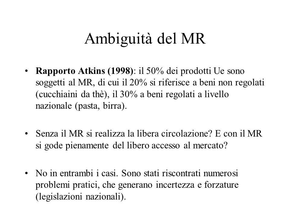 Ambiguità del MR