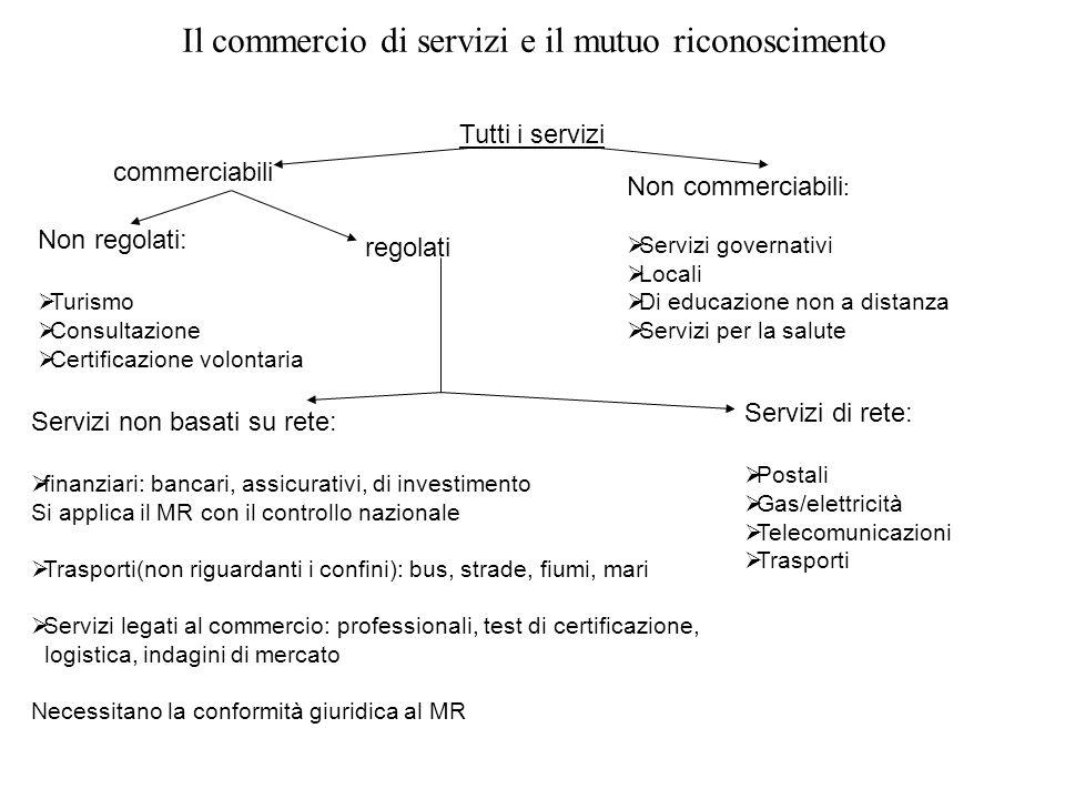 Il commercio di servizi e il mutuo riconoscimento