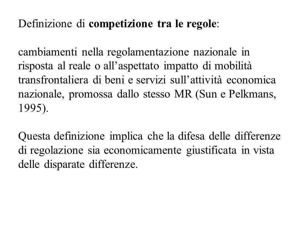 Definizione di competizione tra le regole: cambiamenti nella regolamentazione nazionale in risposta al reale o all'aspettato impatto di mobilità transfrontaliera di beni e servizi sull'attività economica nazionale, promossa dallo stesso MR (Sun e Pelkmans, 1995).