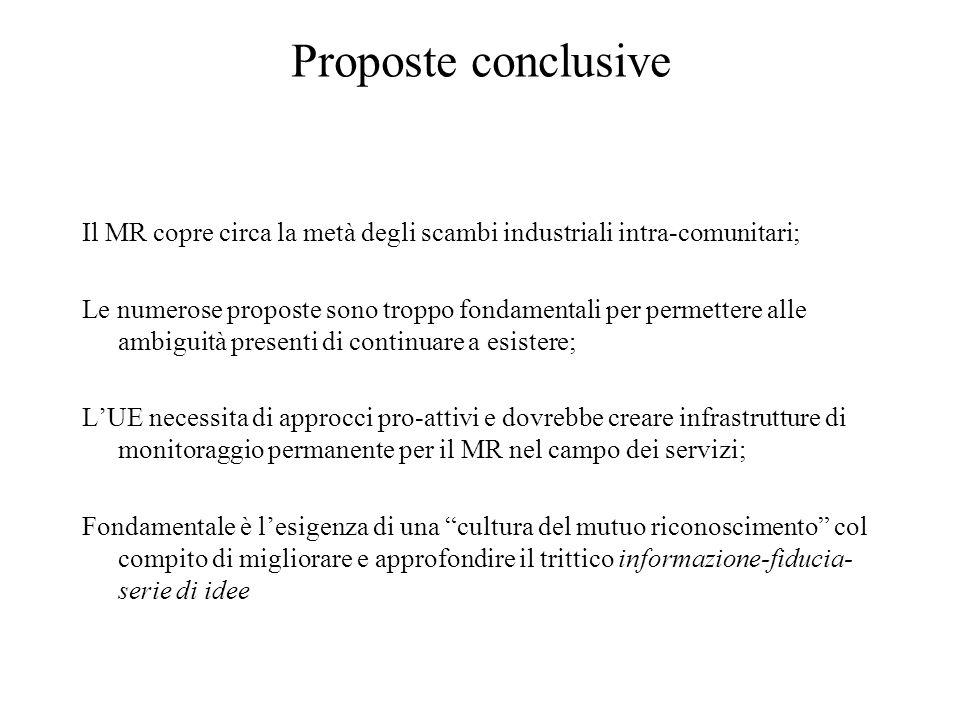 Proposte conclusive Il MR copre circa la metà degli scambi industriali intra-comunitari;