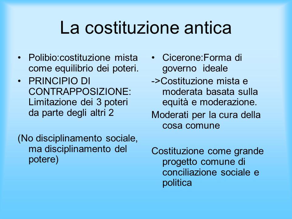 La costituzione antica