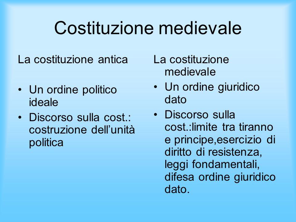 Costituzione medievale