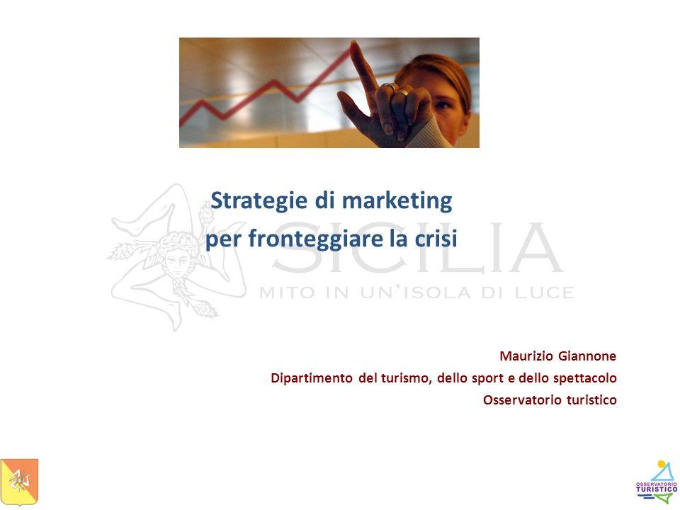 Strategie di marketing per fronteggiare la crisi