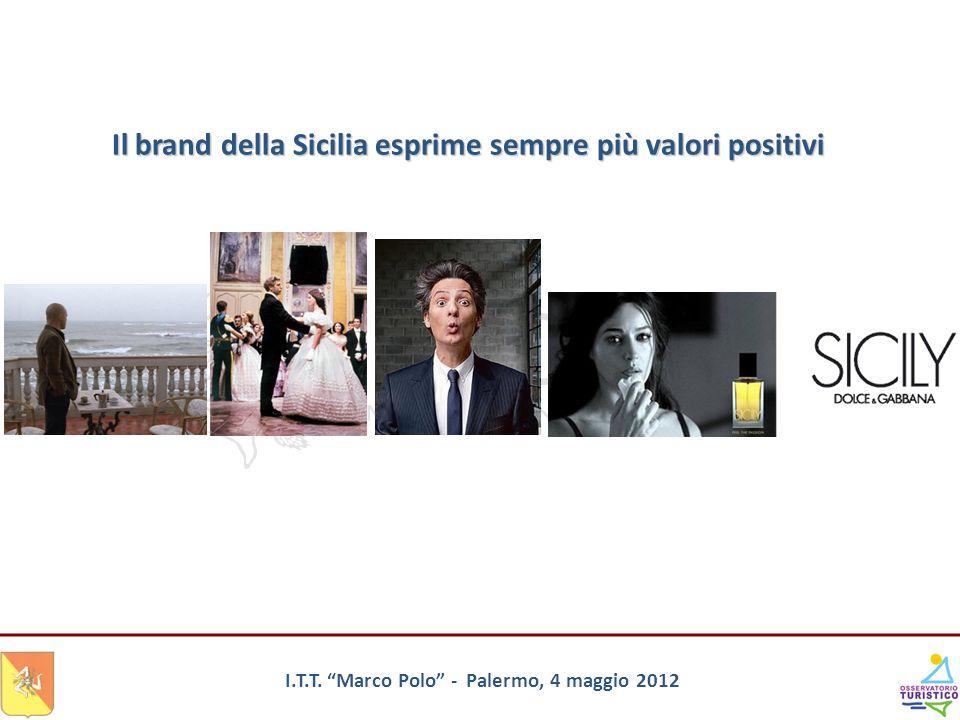 Il brand della Sicilia esprime sempre più valori positivi