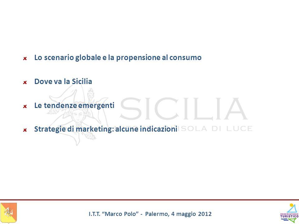 Lo scenario globale e la propensione al consumo Dove va la Sicilia