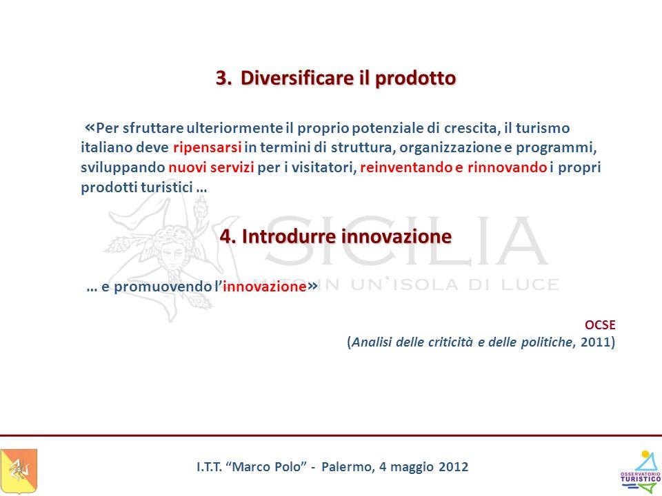 Diversificare il prodotto 4. Introdurre innovazione