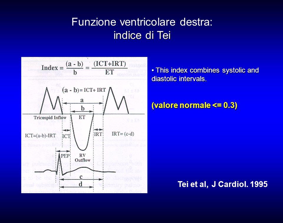 Funzione ventricolare destra: