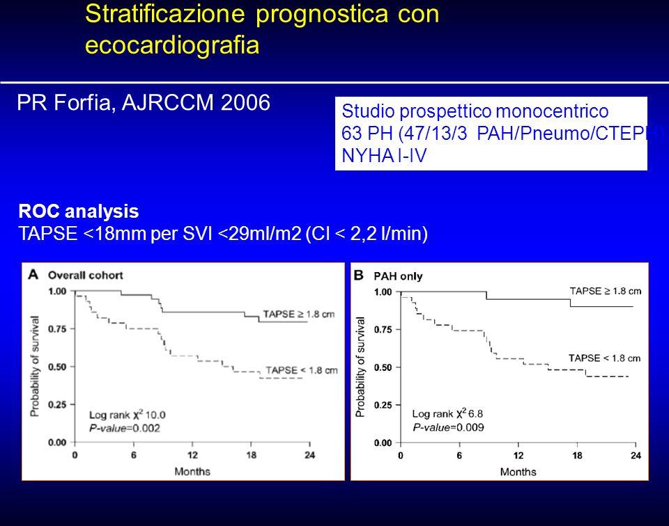 Stratificazione prognostica con ecocardiografia