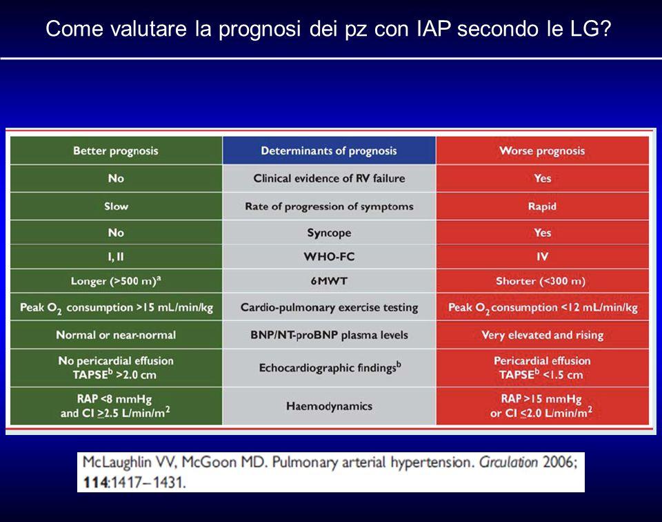 Come valutare la prognosi dei pz con IAP secondo le LG