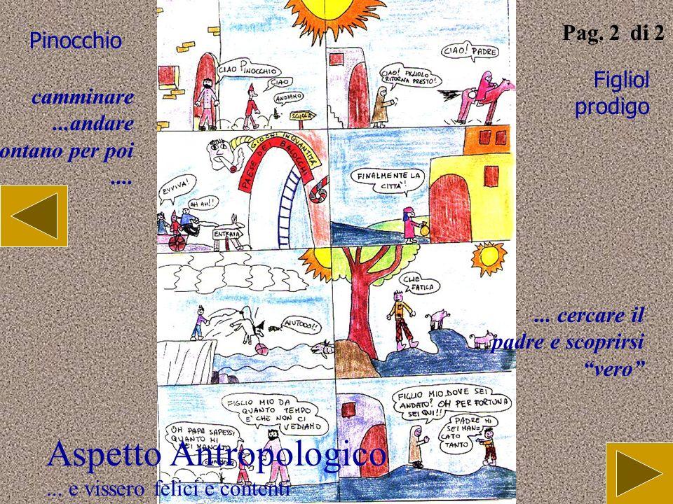 Aspetto Antropologico ... e vissero felici e contenti