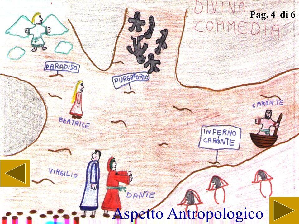Aspetto Antropologico