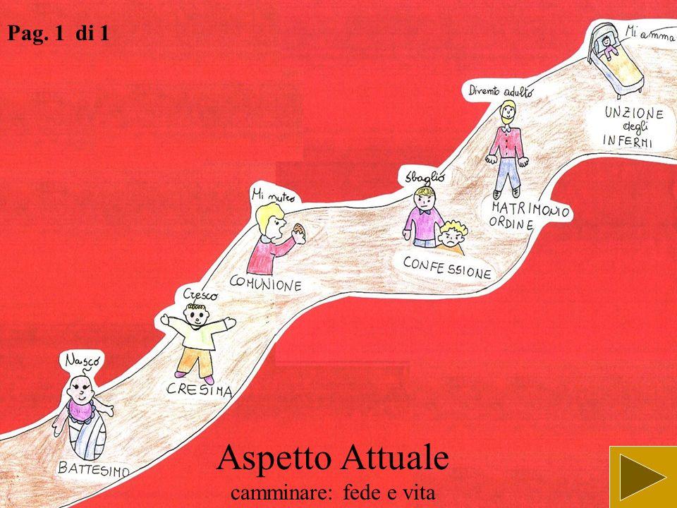 Aspetto Attuale camminare: fede e vita