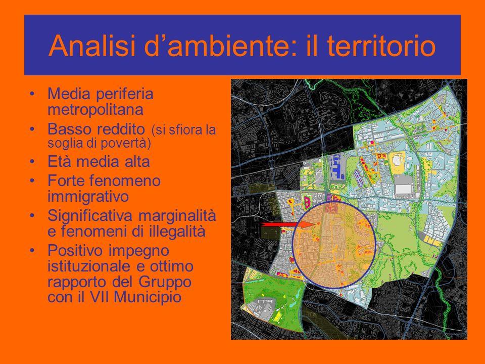 Analisi d'ambiente: il territorio
