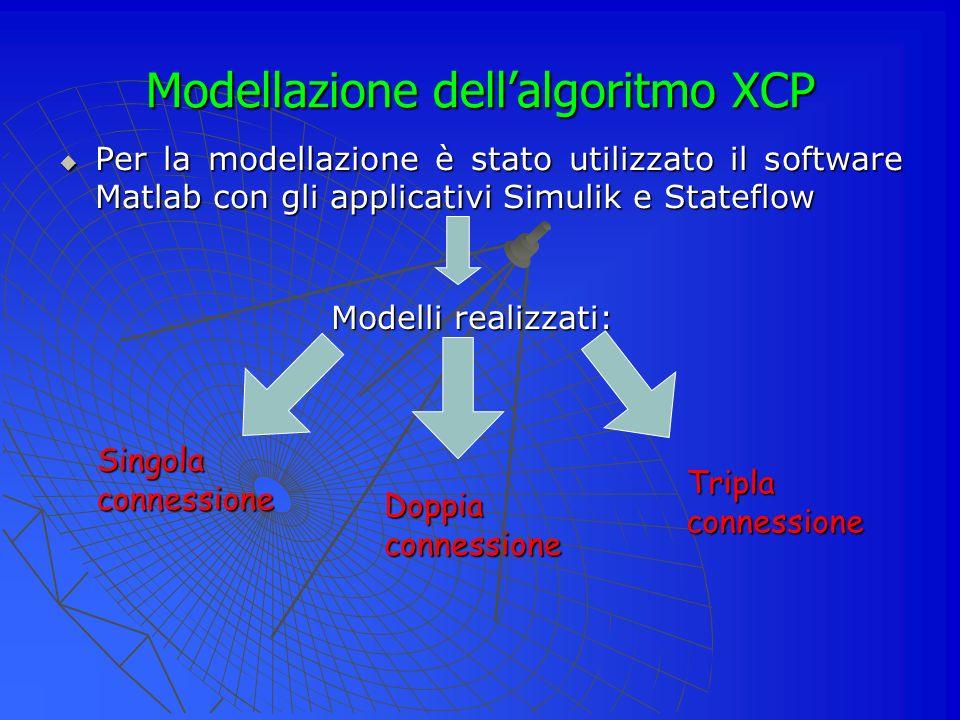 Modellazione dell'algoritmo XCP