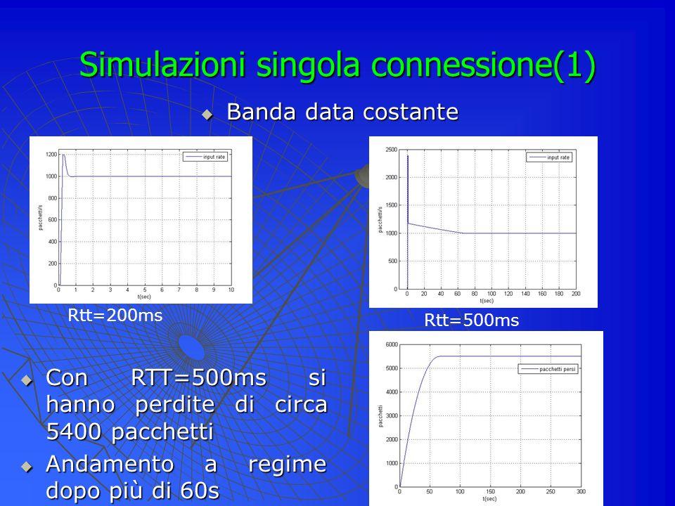 Simulazioni singola connessione(1)