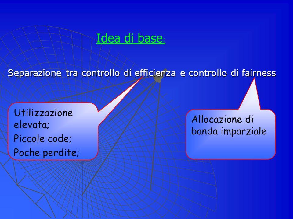 Idea di base: Utilizzazione elevata; Allocazione di banda imparziale