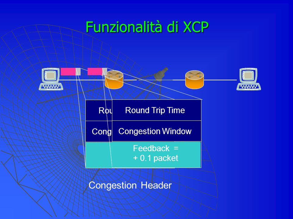 Funzionalità di XCP Congestion Header Round Trip Time Round Trip Time