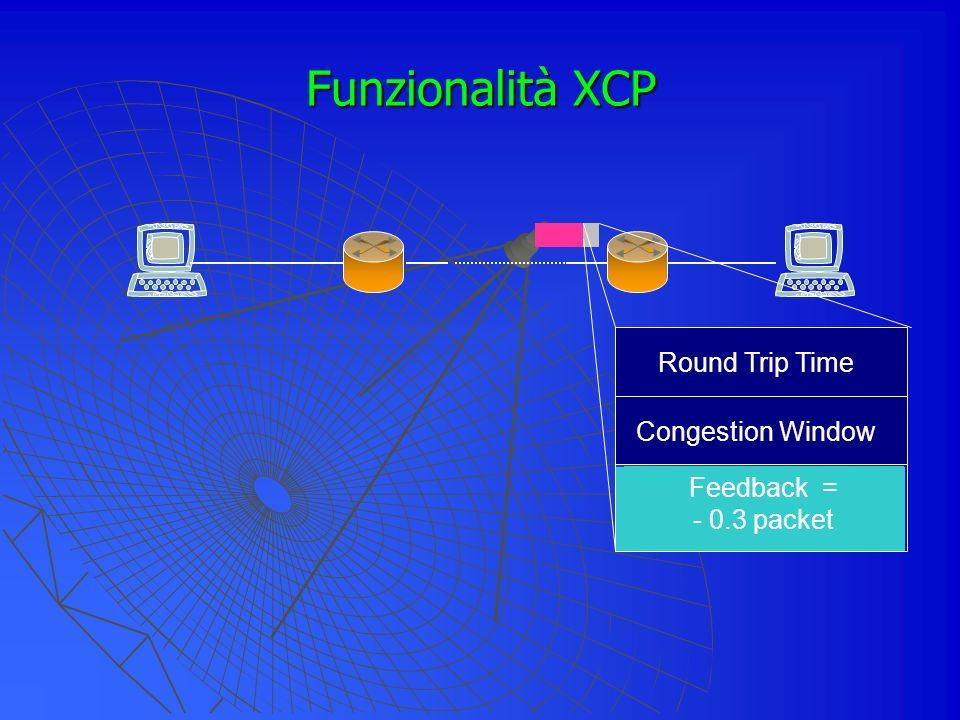Funzionalità XCP Round Trip Time Congestion Window