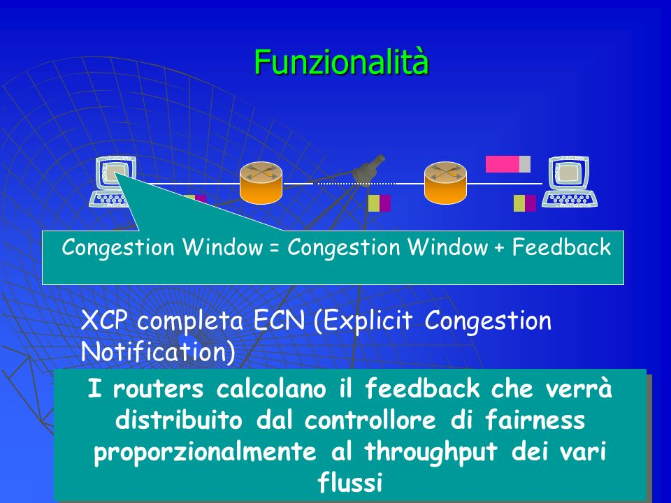 Congestion Window = Congestion Window + Feedback