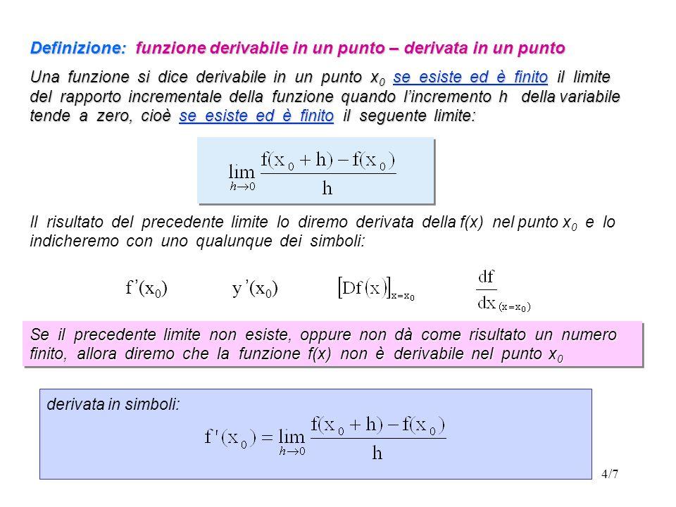 Definizione: funzione derivabile in un punto – derivata in un punto