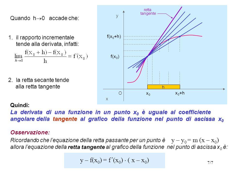 retta tangente. y. . h. Quando h0 accade che: . h. . h. f(x0+h) x0+h. . h.