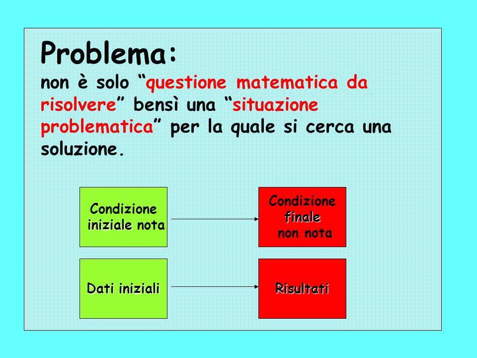 Problema: non è solo questione matematica da risolvere bensì una situazione problematica per la quale si cerca una soluzione.