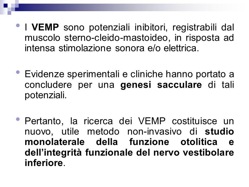 I VEMP sono potenziali inibitori, registrabili dal muscolo sterno-cleido-mastoideo, in risposta ad intensa stimolazione sonora e/o elettrica.